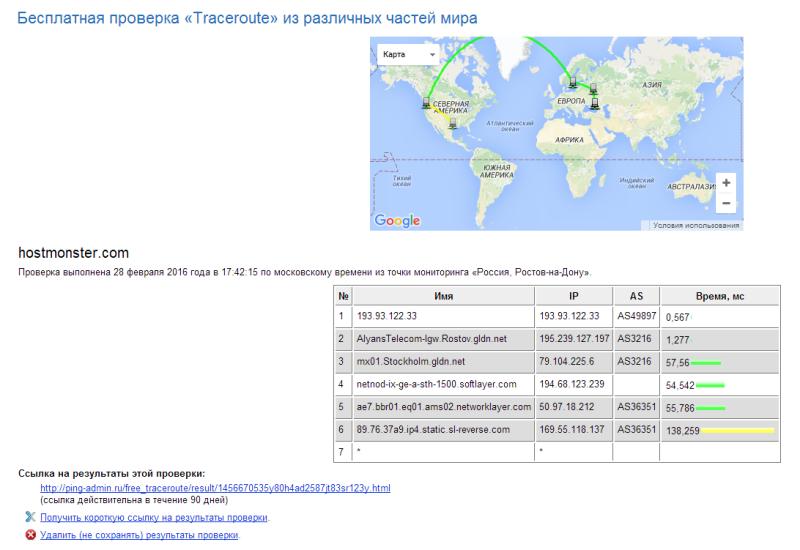 From Rostov to Hostamerica