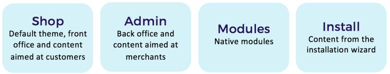 main_domains2